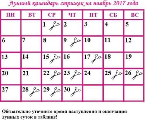Лунный календарь стрижек на ноябрь 2015